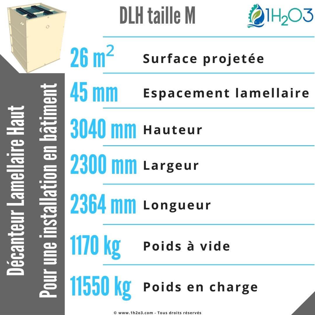 DLH-M 27 m² 1h2o3