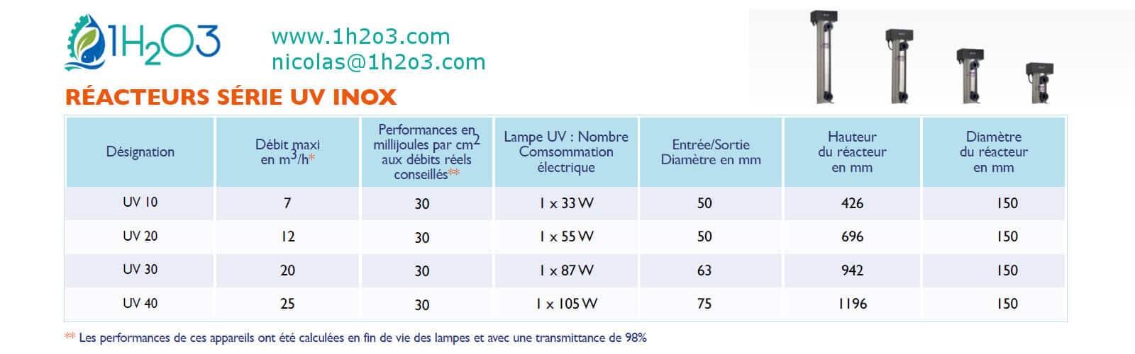 Réacteur désinfection UV eau douce gamme UV10 UV20 UV30 UV40 1h2o3