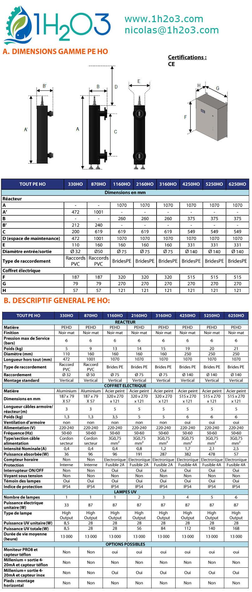 fiche-technique-desinfection-uv-pour-eau-corrosive-uv-disinfection-for-corrosive-water-PE330-PE870-PE1160-PE2160-PE3160-PE42500-PE5250-PE6250-1h2o3
