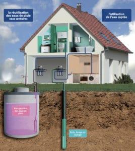 Désinfection UV pour maisons et chalets stérilisation traitement de l'eau par UV pour la consommation humaine BioUV 1H2O3