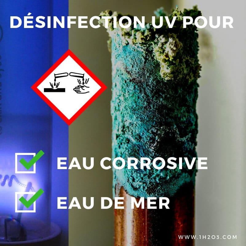 Désinfection UV des eaux salées corrosives 1h2o3