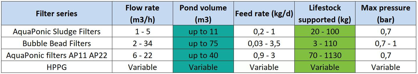 tableau comparaison filtres koi koi filter 1h2o3