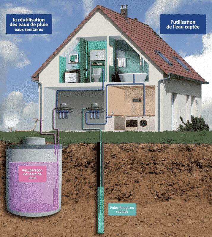désinfection domestique eau potable uv home biouv 1h2o3