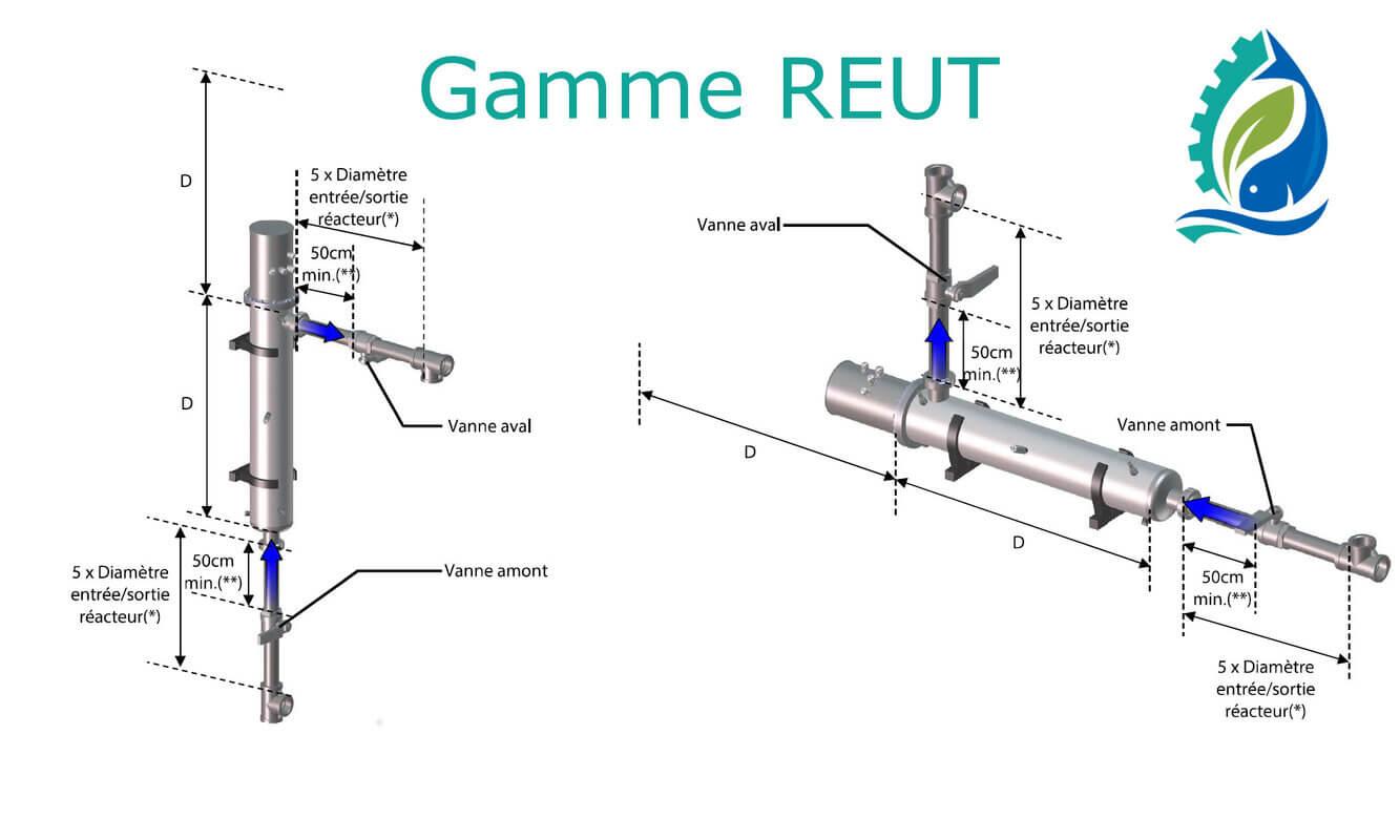 Réacteurs REUT pose et encombrement 1H2O3