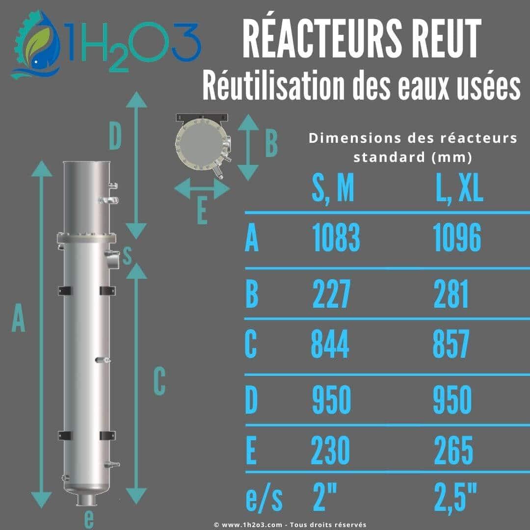 Dimensions Réacteurs REUT 1h2o3