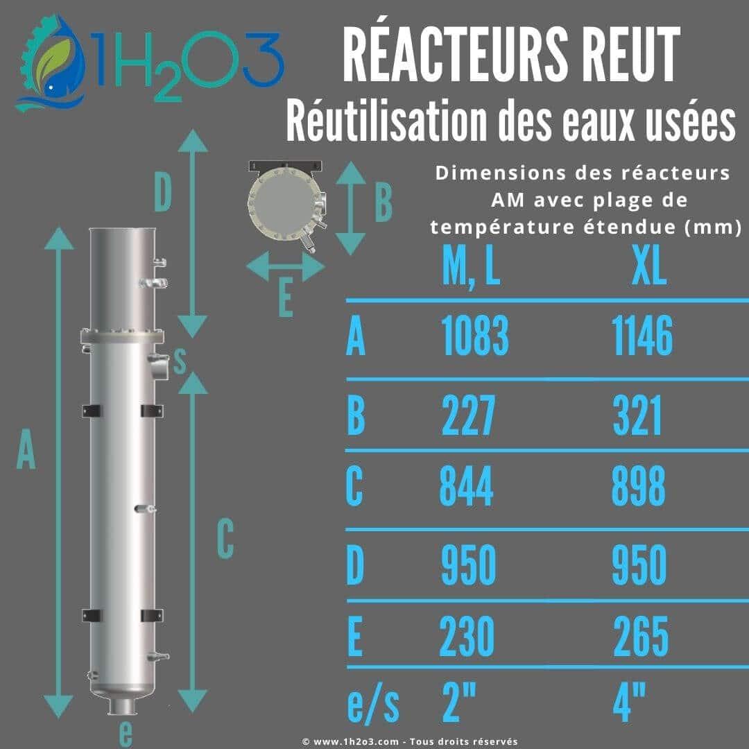 Dimensions Réacteurs REUT AM 1h2o3