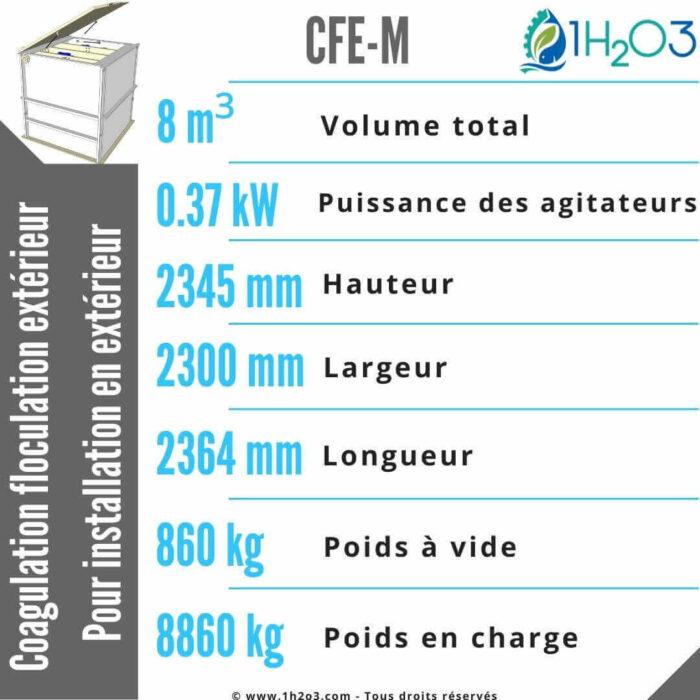 Coagulation floculation extérieur CFE-M-8m³-1h2o3