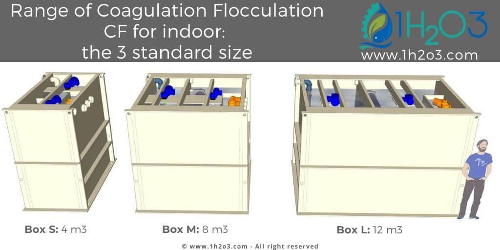 Coagulation Flocculation CF range for 1h2o3 building