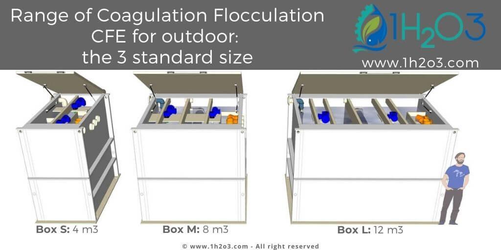 Coagulation Flocculation CFE range for outdoor use 1h2o3