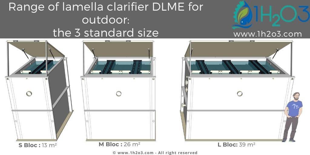 S M L size of lamella clarifier DLM 1h2o3