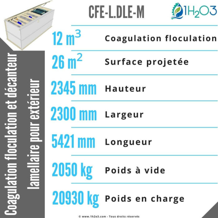 CFE-L.DLE-M fiche technique 1h2o3