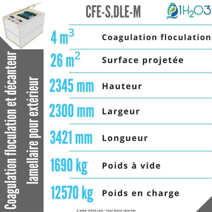 CFE-S.DLE-M fiche technique 1h2o3