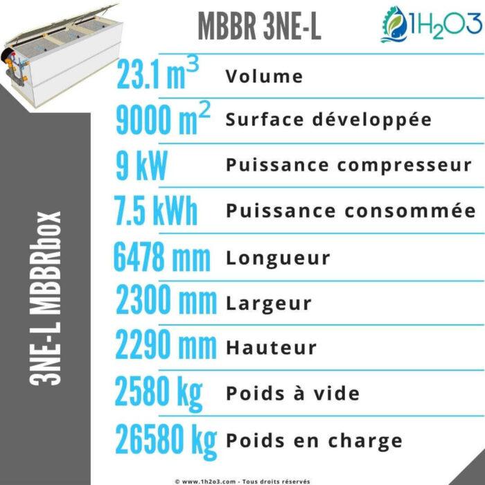 MBBR 3NE-L fiche technique 1h2o3