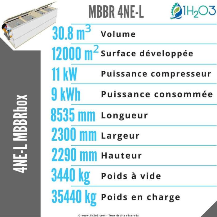MBBR 4NE-L fiche technique 1h2o3